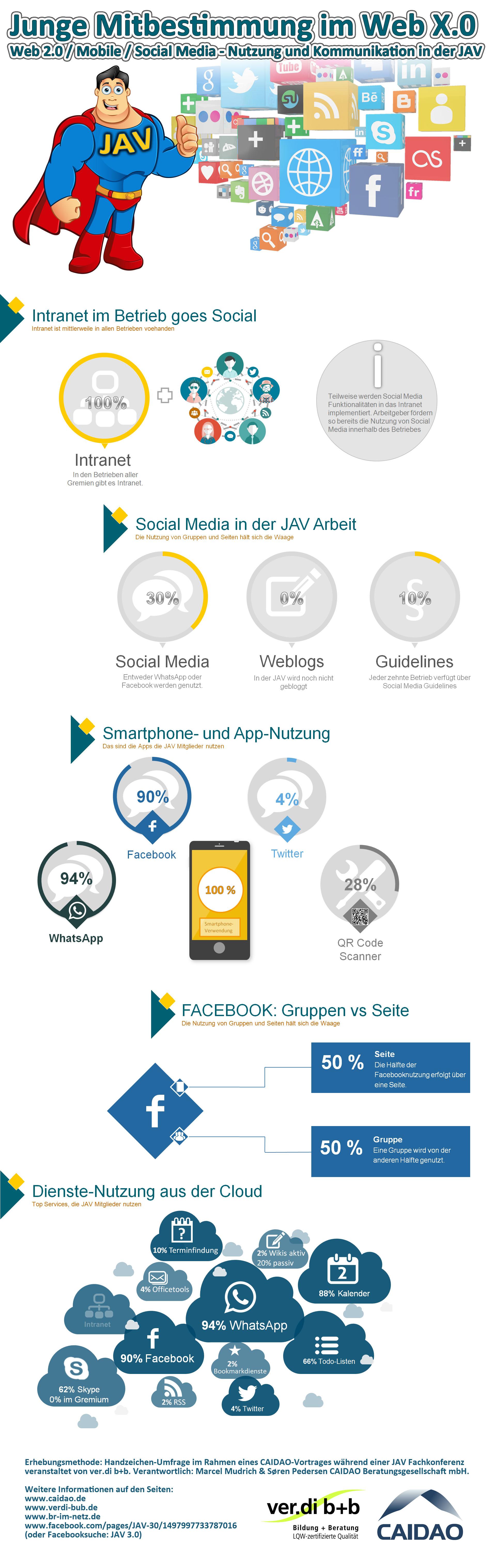 infografik-jav-im-webX0